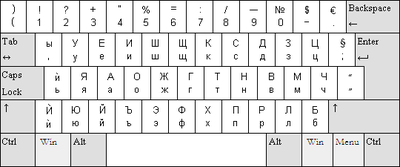 400px-keyboard_layout_bulgarian_bds2