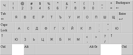 keyboard_layout_bulgarian_phonetic